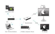 Système de présentation sans fil VIVITEK Novoconnect B360N